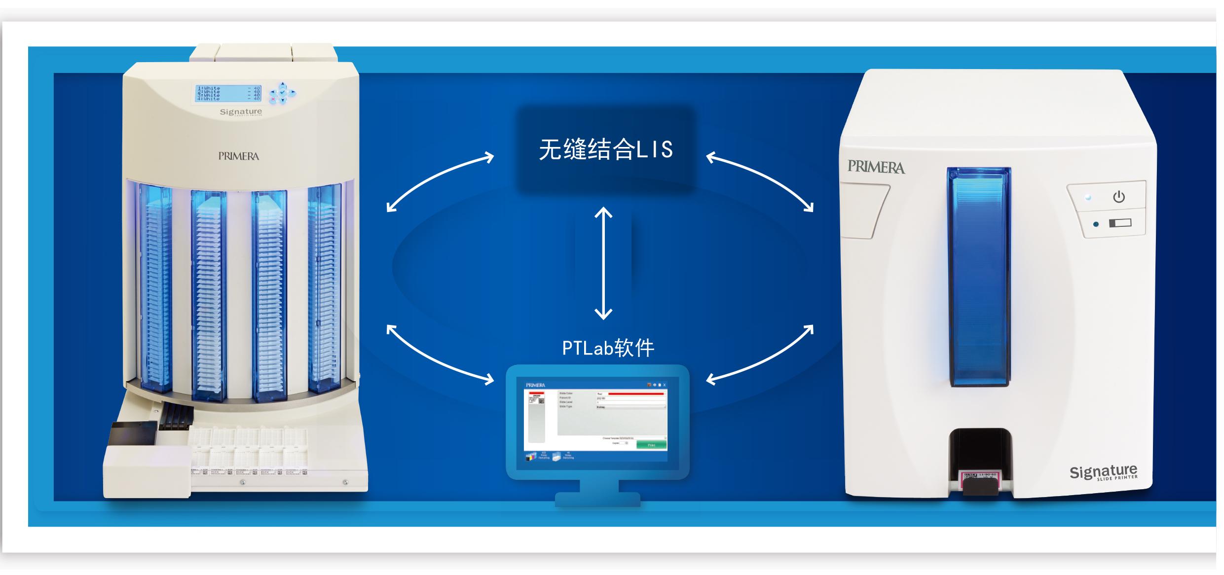 无缝连接LIS系统,自带功能强大的PTLab软件